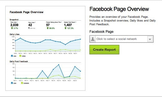 Hootsuite Facebook analytics