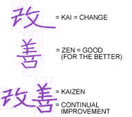 Kaizen - continual improvement for the better