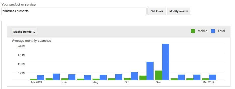 Mobile search trends - Google AdWords Keyword Planner update