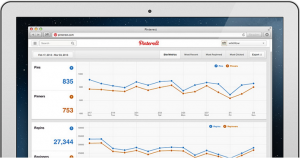 Pinterest Web Analytics allow brands to track their audience's Pinterest activity