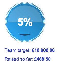 Challenge SGM Fundraising So Far 28 March