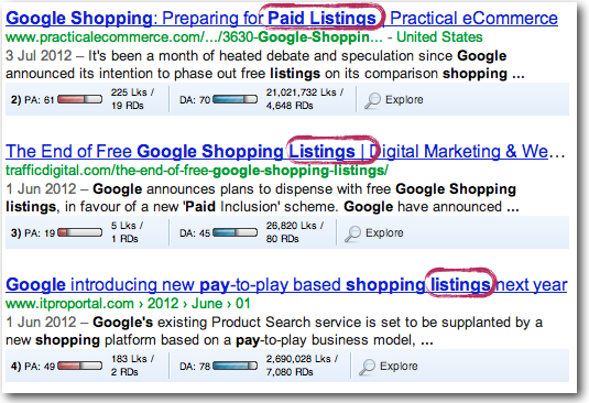 Google Paid Listings Search Result