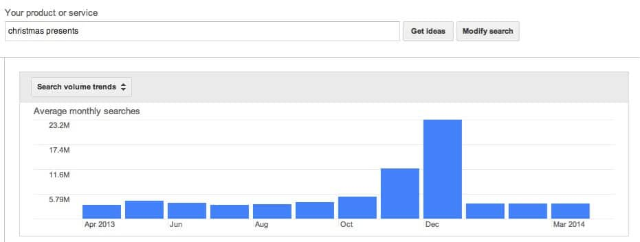 Search volume trends - Google AdWords Keyword Planner update