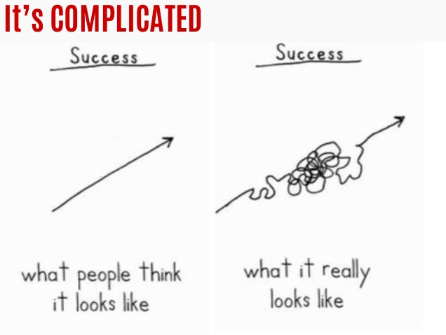 Success is complicated - learnings from the Content Marketing Show July 2014