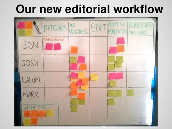 1950s approach to marketing - post its on a whiteboard as an editorial workflow